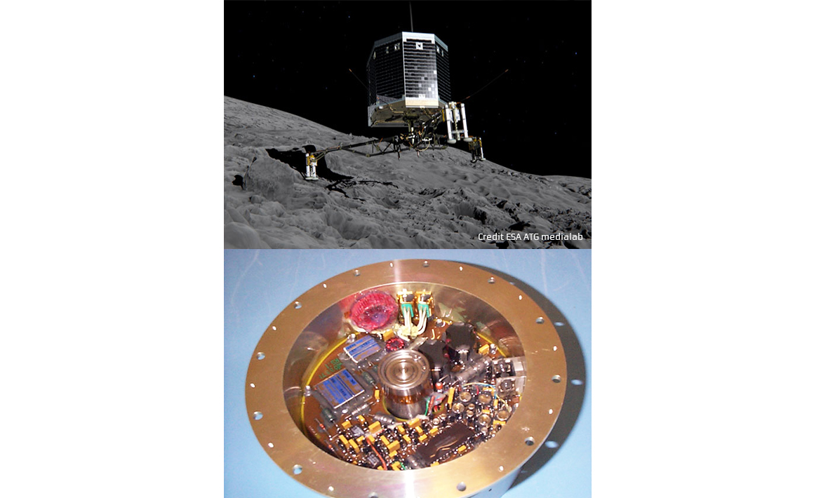 First momentum wheel to guide a lander to land on a comet's surface, Rosetta/Philae mission (2014)