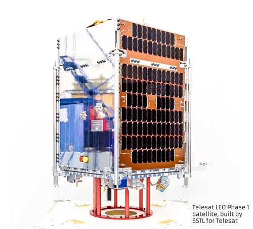 Telesat LEO Phase 1 satellite demonstrates first ever demo of 5G connectivity over a LEO satellite